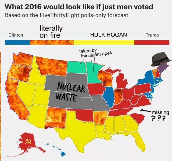 if_men_voted