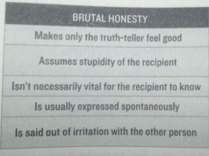 Brutal-Honesty